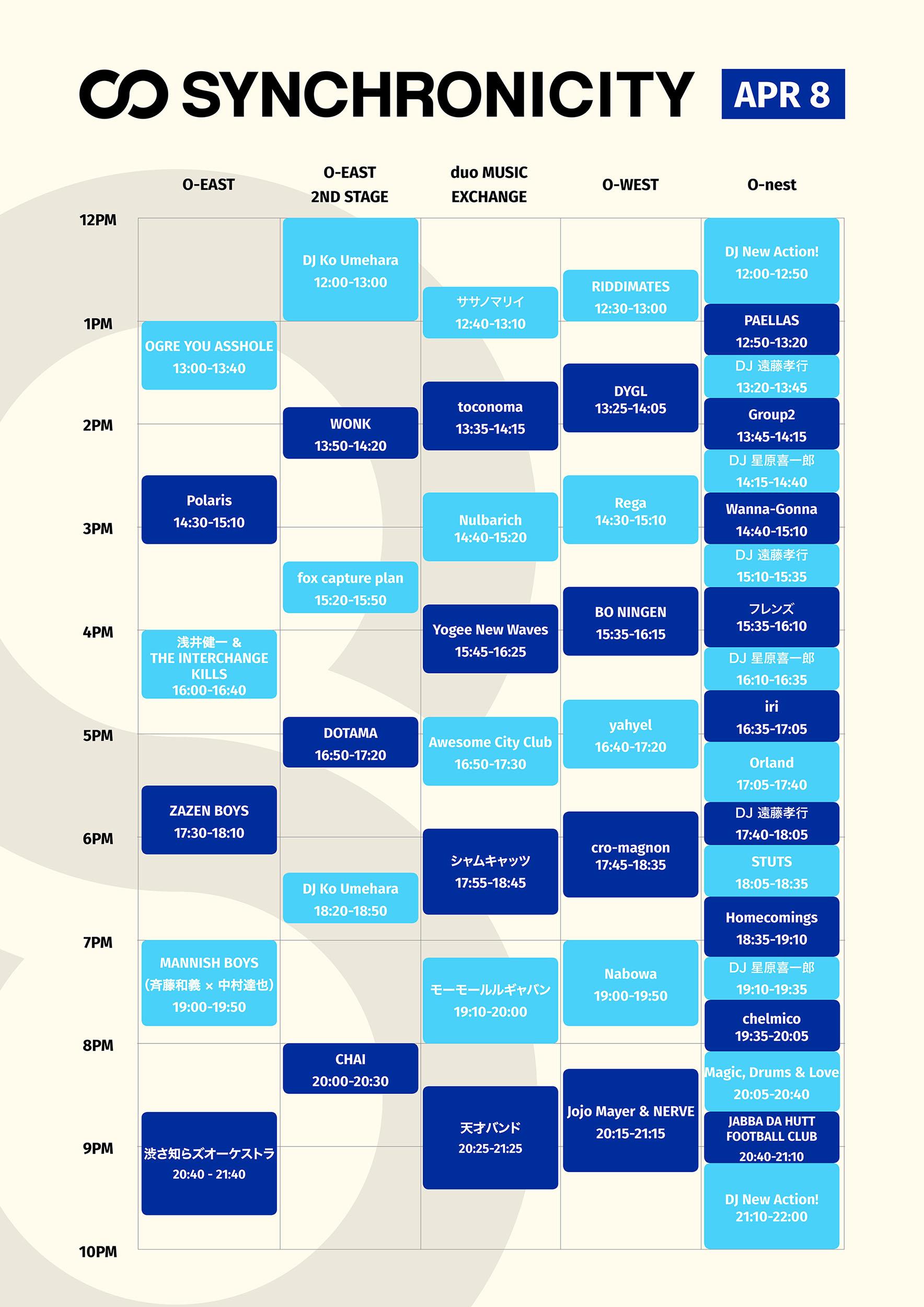 synchro17_timetable_m_2500