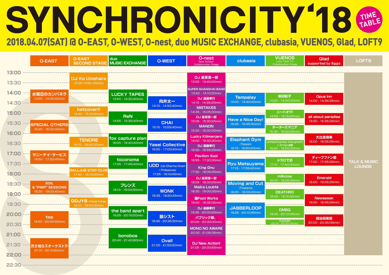 synchro18_timetable_180316_fix