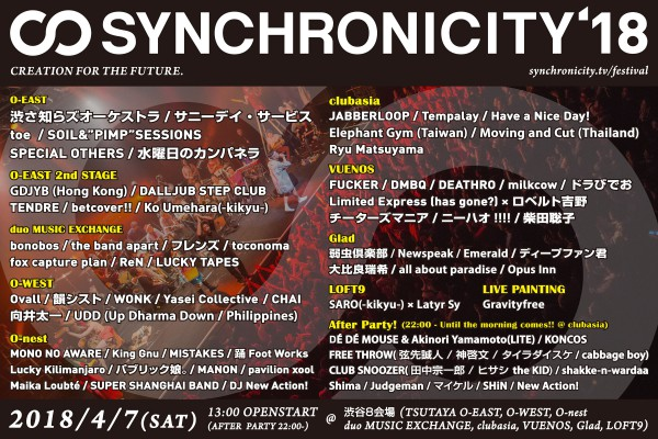 synchro18_flyer_7th_7