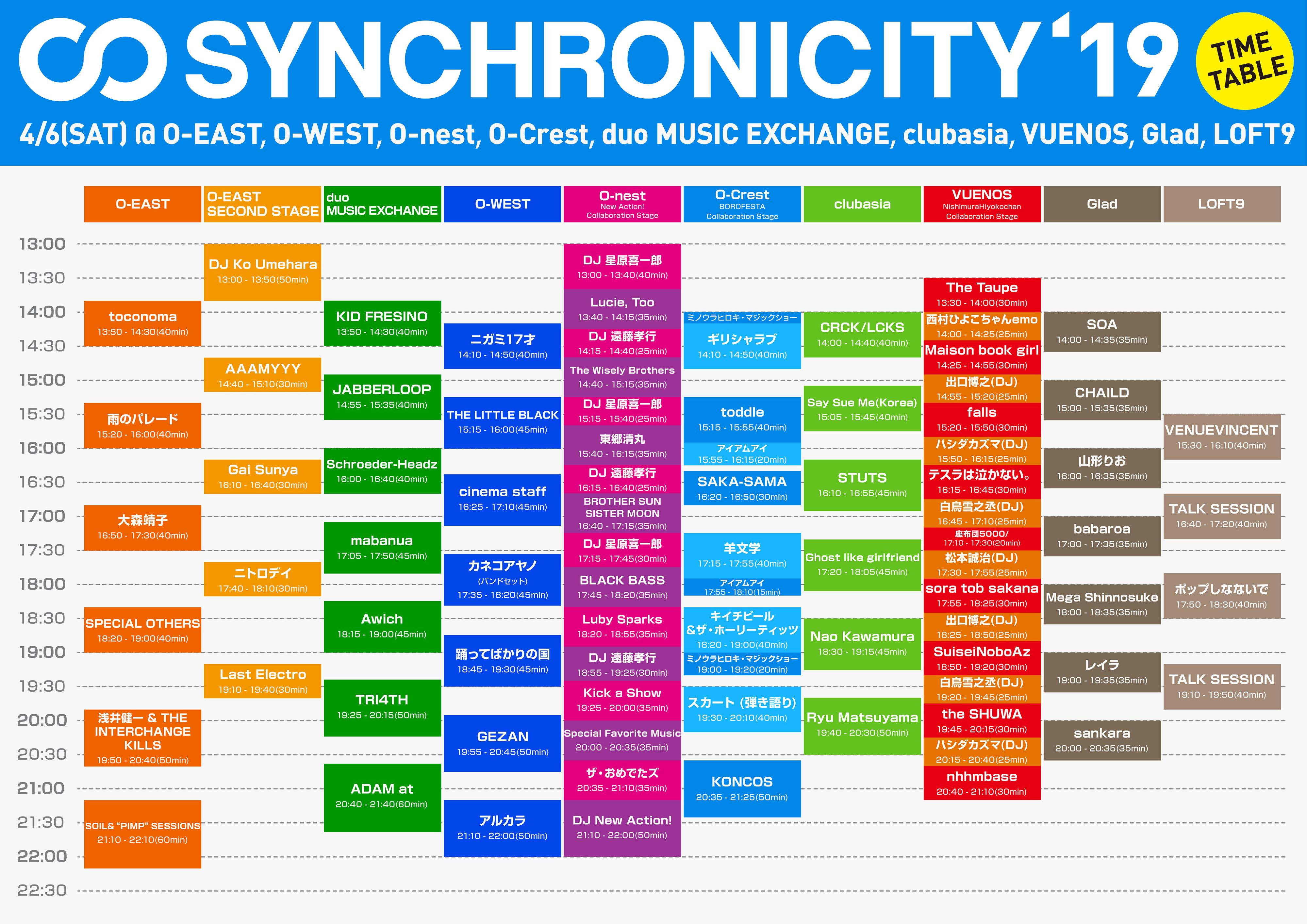 synchro18_timetable_fix