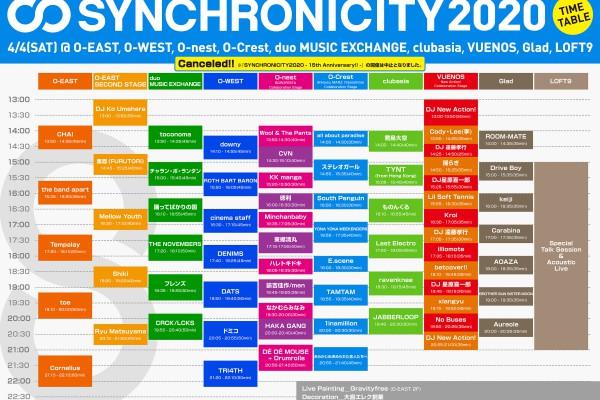 synchro19_timetable_190406_fix2